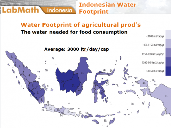 WaterFoodPrint4